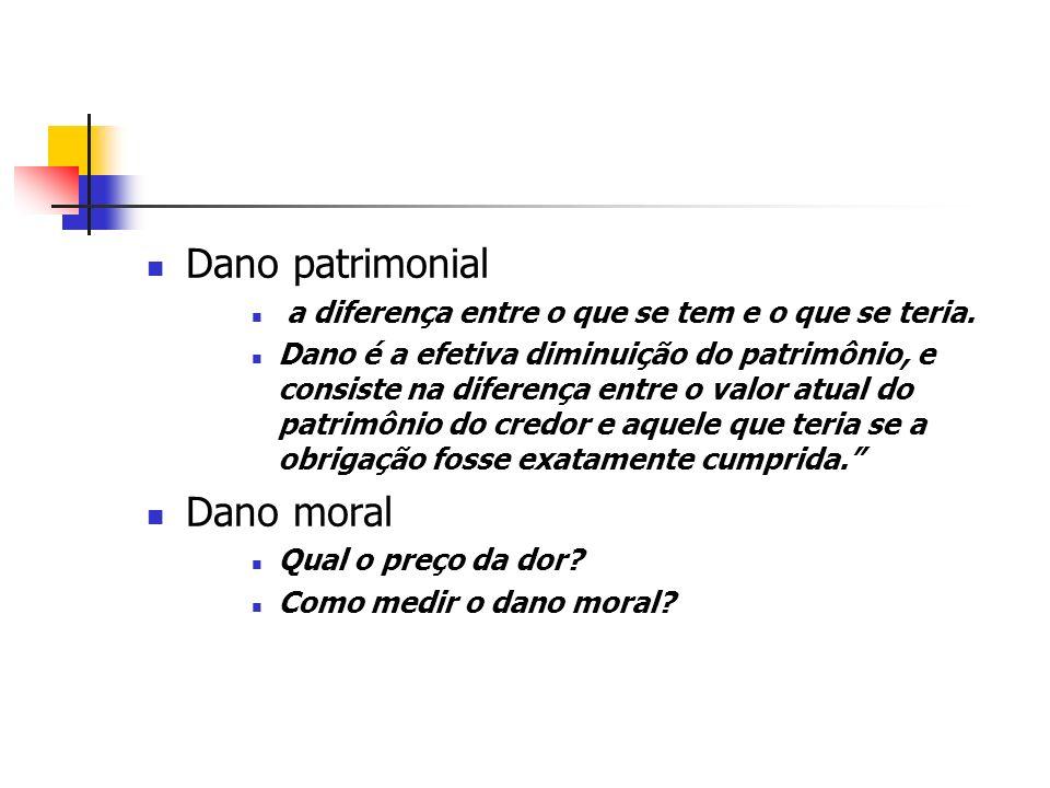 Dano patrimonial Dano moral