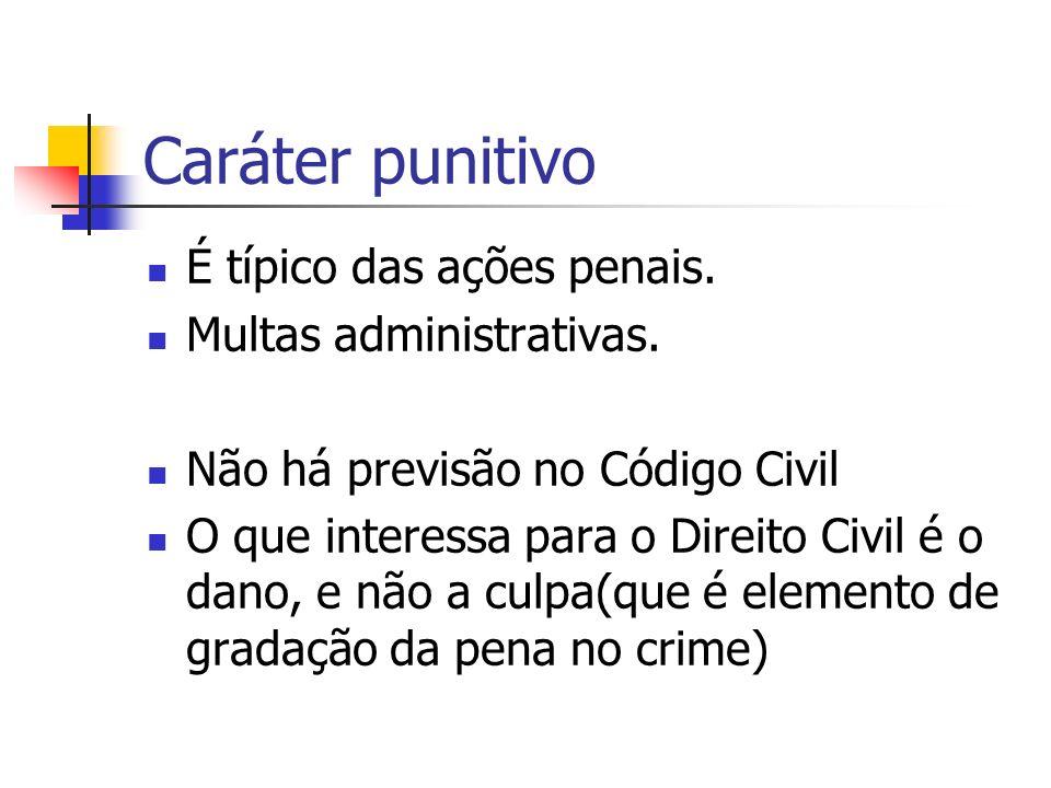 Caráter punitivo É típico das ações penais. Multas administrativas.