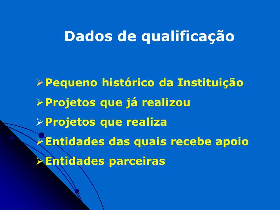 Dados de qualificação Pequeno histórico da Instituição