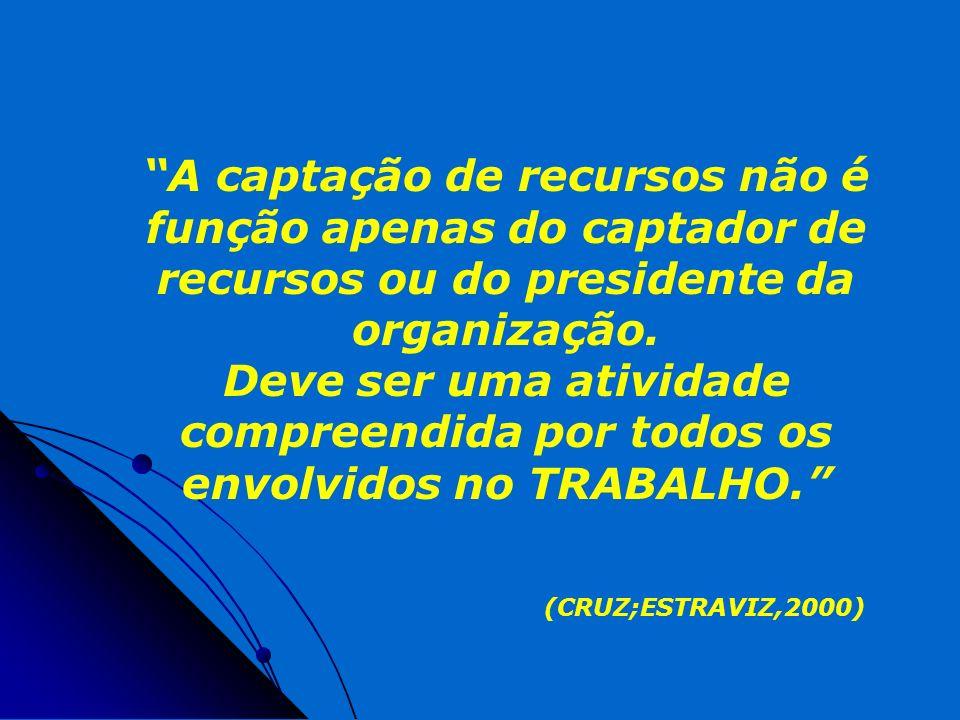 A captação de recursos não é função apenas do captador de recursos ou do presidente da organização.