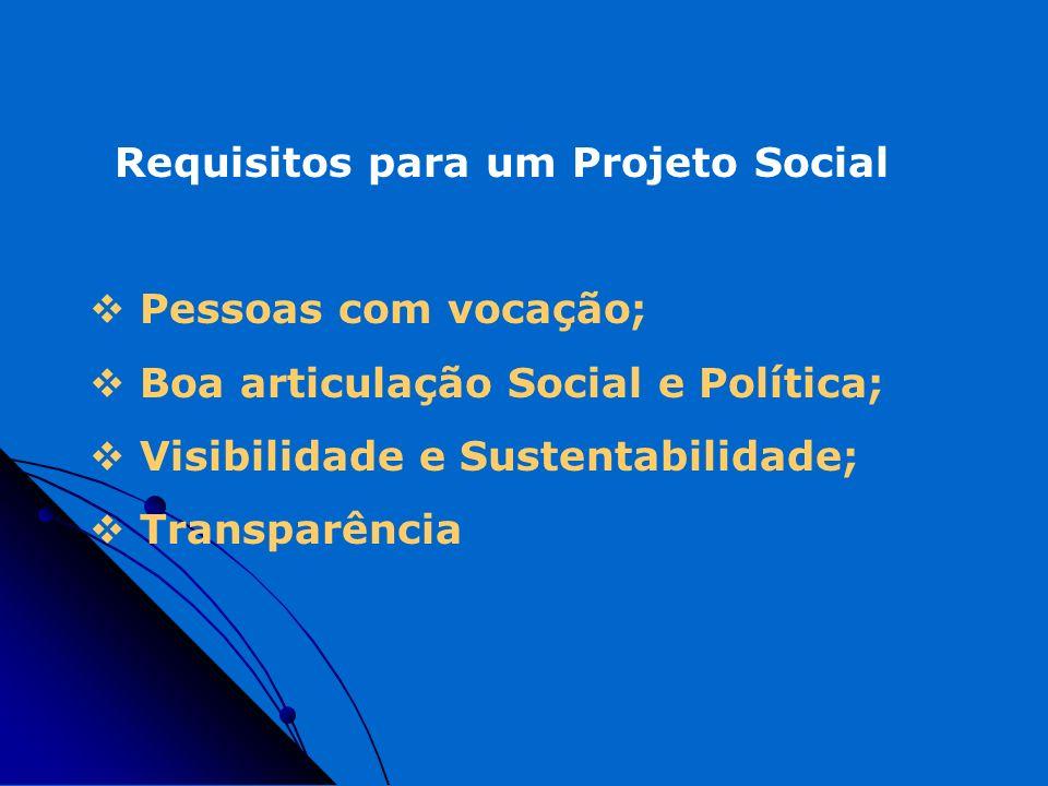 Requisitos para um Projeto Social