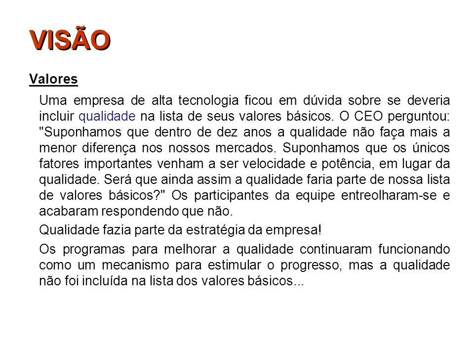 VISÃO Valores.