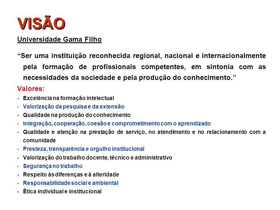 VISÃO Universidade Gama Filho
