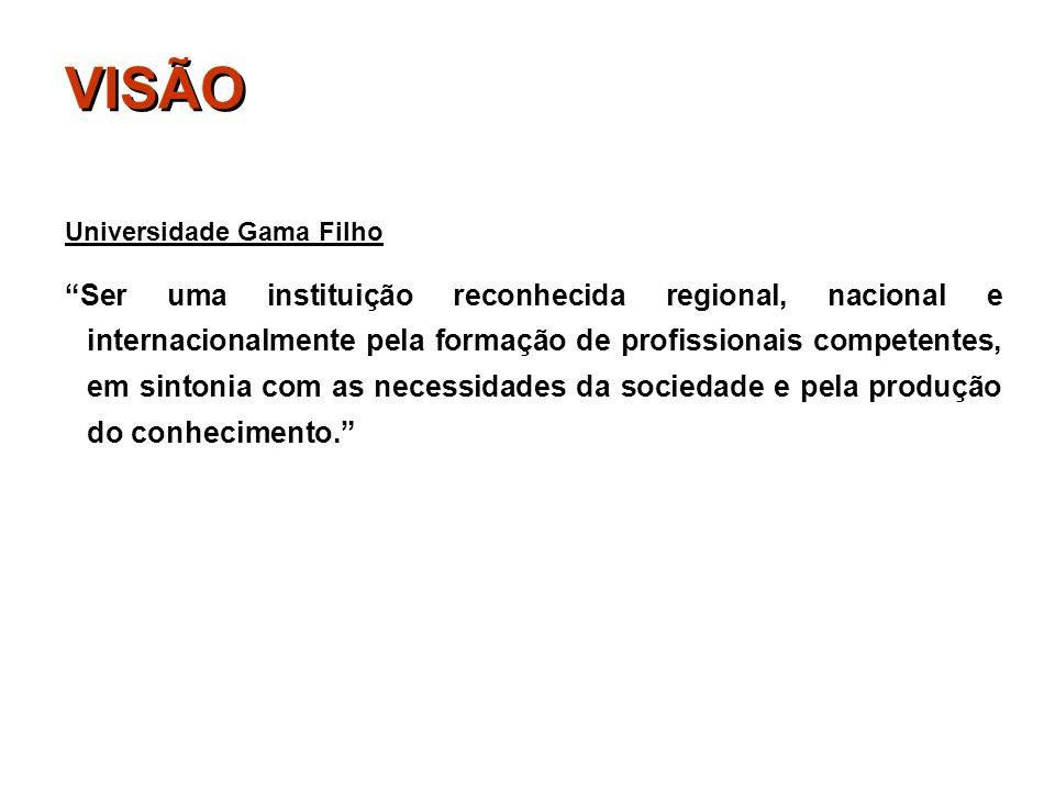 VISÃOUniversidade Gama Filho.