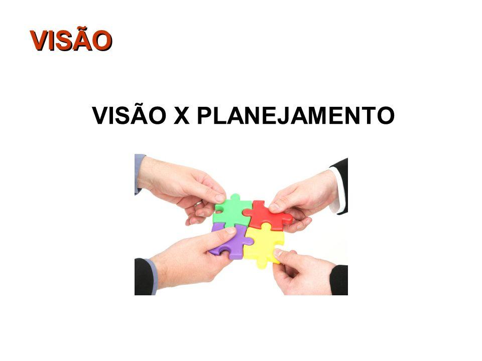 VISÃO VISÃO X PLANEJAMENTO