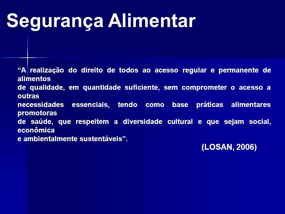 Segurança Alimentar (LOSAN, 2006)
