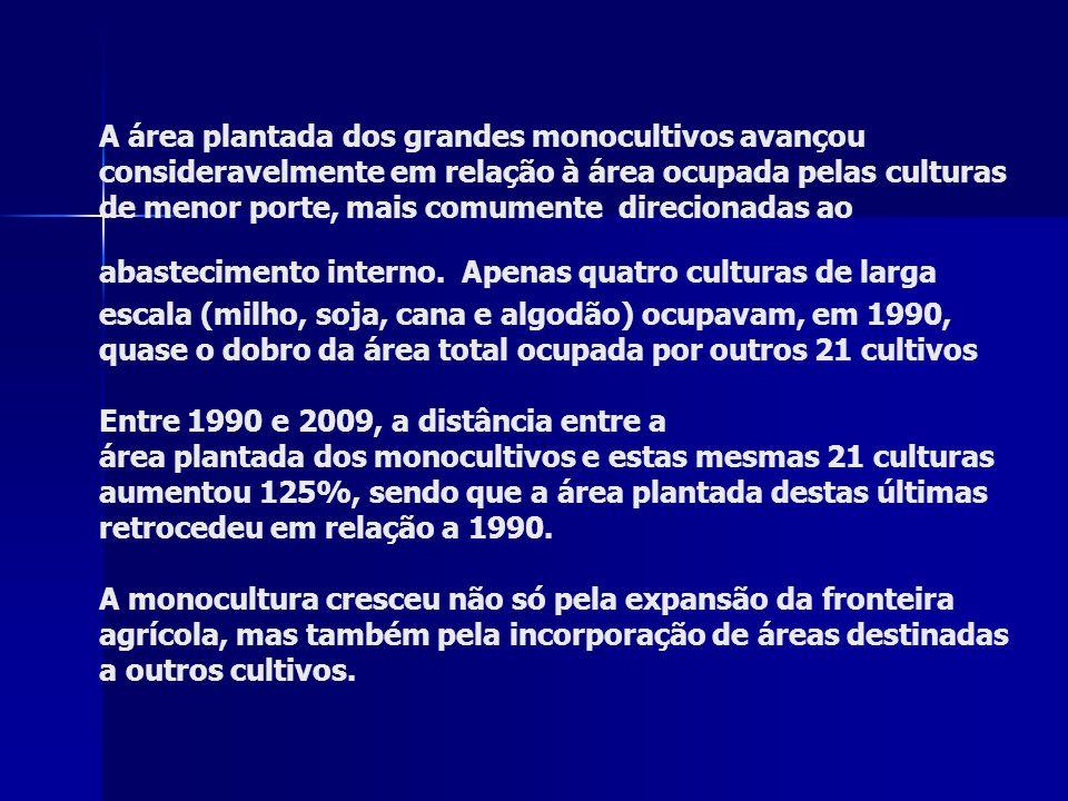 A área plantada dos grandes monocultivos avançou consideravelmente em relação à área ocupada pelas culturas de menor porte, mais comumente direcionadas ao abastecimento interno.