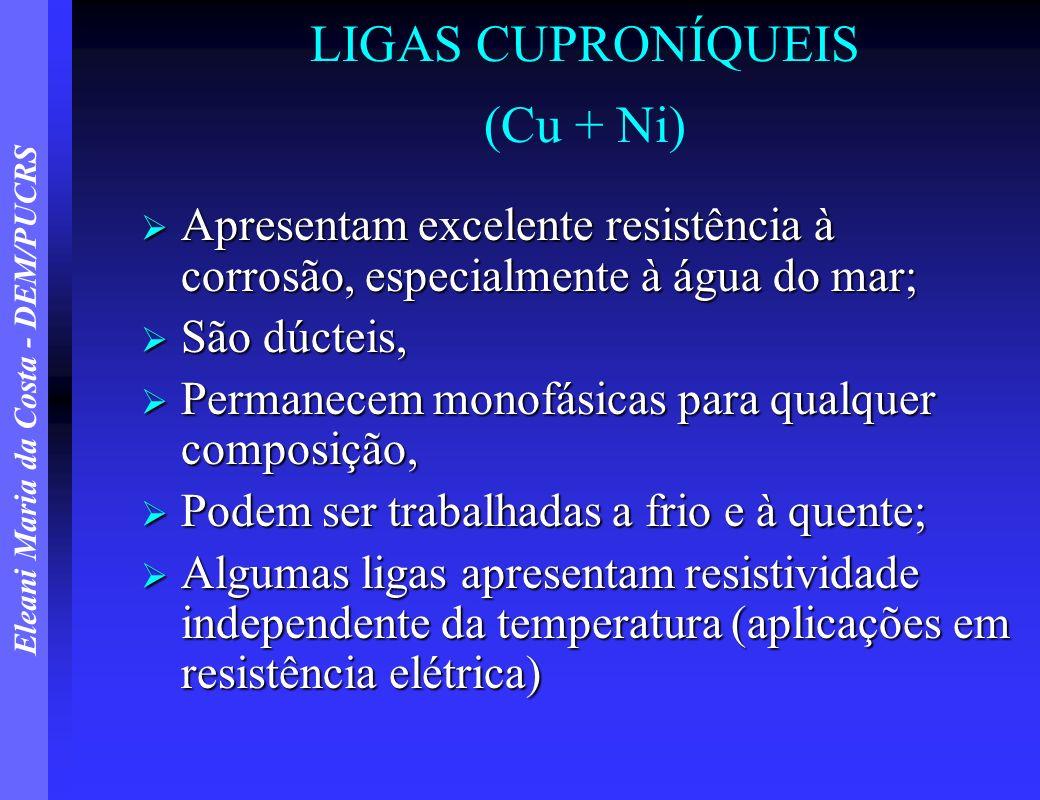 LIGAS CUPRONÍQUEIS (Cu + Ni)
