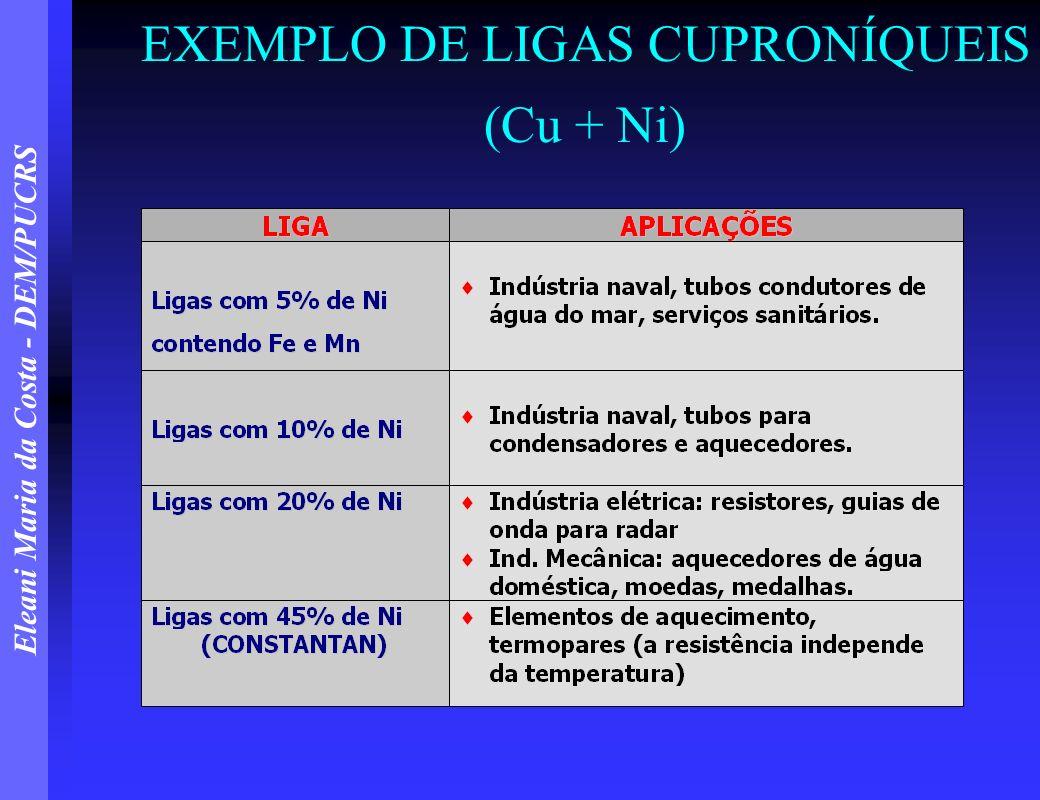EXEMPLO DE LIGAS CUPRONÍQUEIS (Cu + Ni)