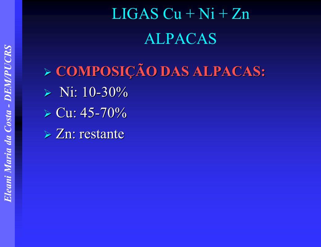 LIGAS Cu + Ni + Zn ALPACAS