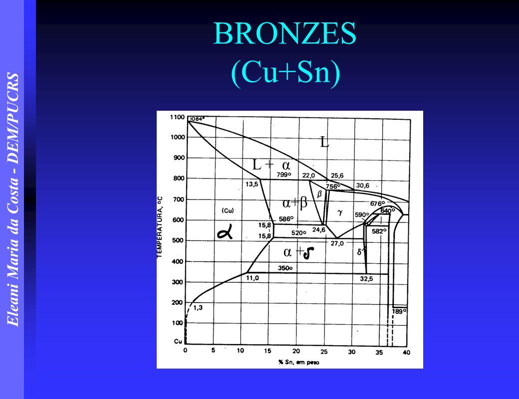 BRONZES (Cu+Sn) L L + α α+β α +