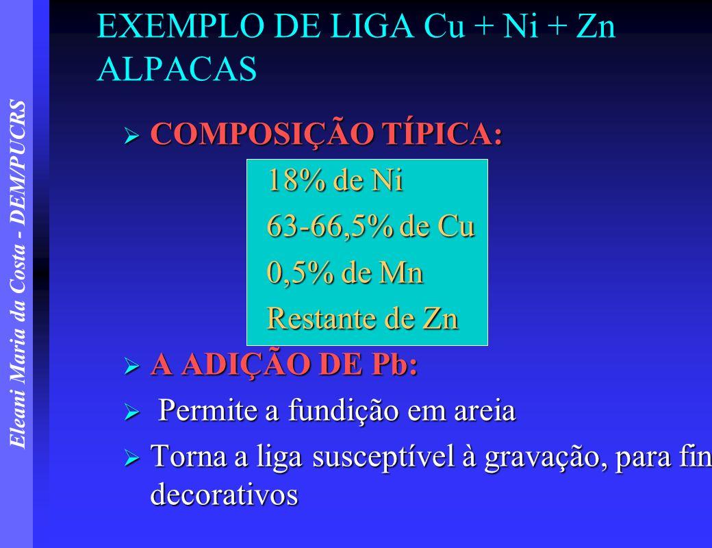 EXEMPLO DE LIGA Cu + Ni + Zn ALPACAS