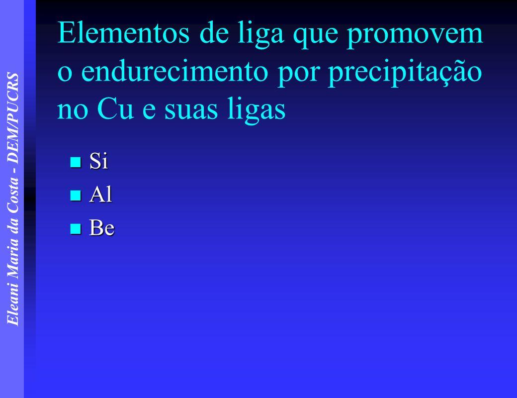 Elementos de liga que promovem o endurecimento por precipitação no Cu e suas ligas