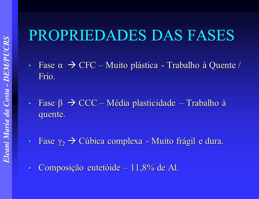PROPRIEDADES DAS FASES