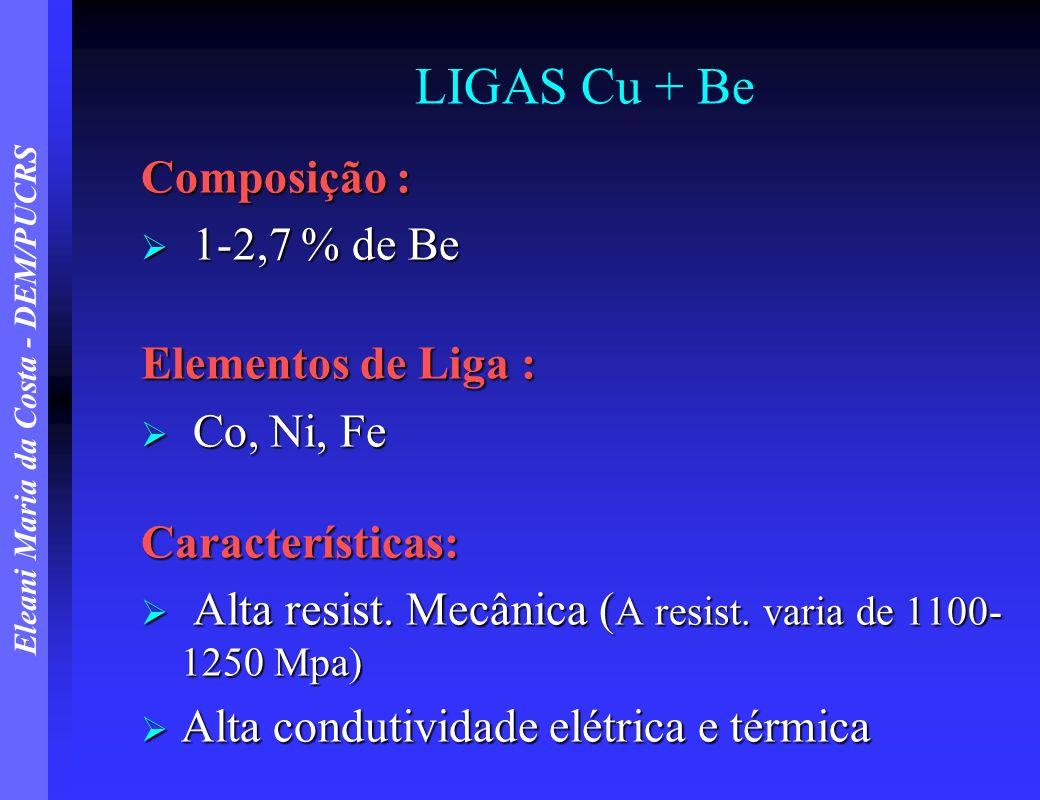 LIGAS Cu + Be Composição : 1-2,7 % de Be Elementos de Liga :