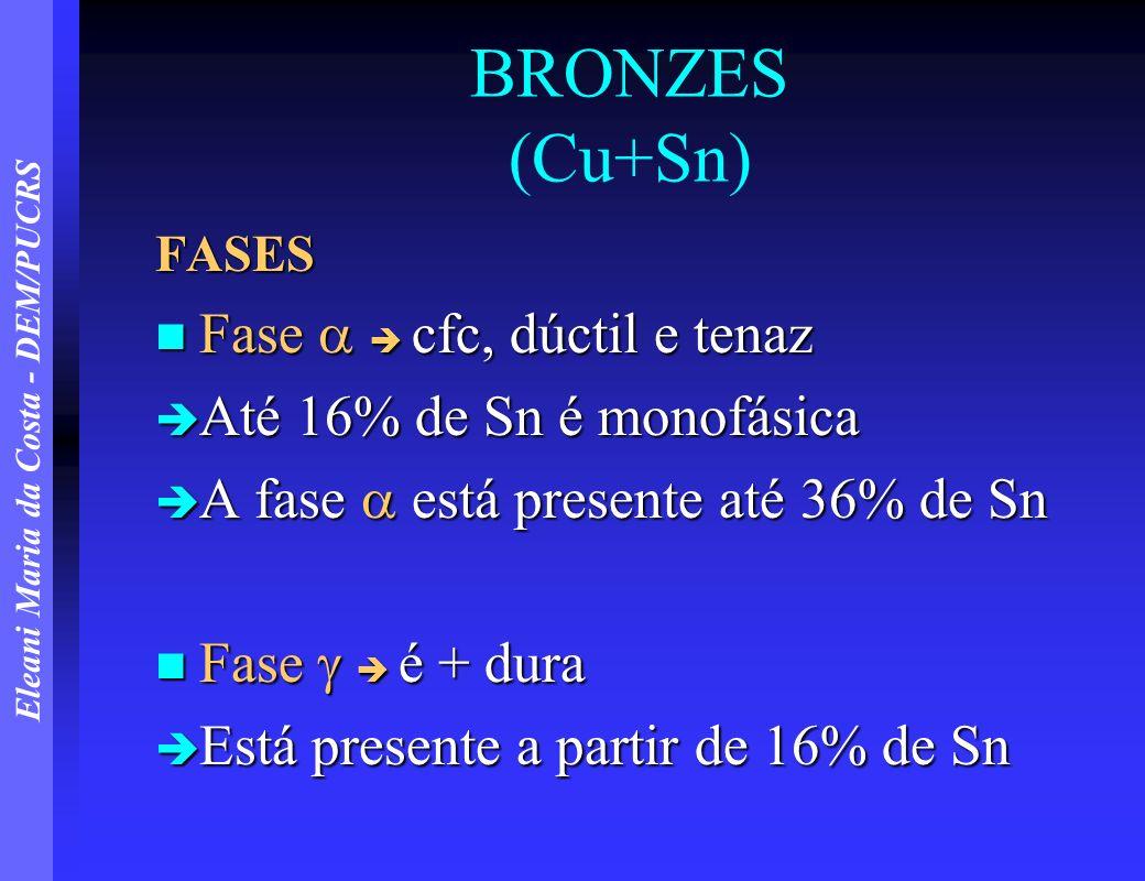 BRONZES (Cu+Sn) Fase   cfc, dúctil e tenaz