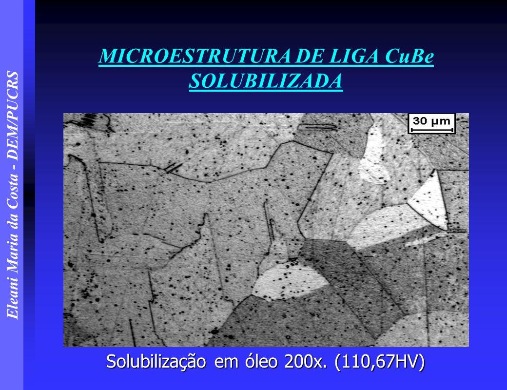 MICROESTRUTURA DE LIGA CuBe SOLUBILIZADA