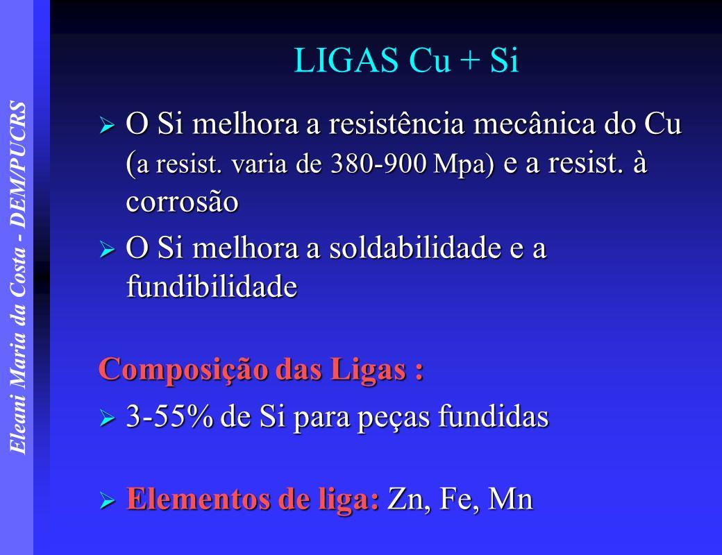 LIGAS Cu + Si O Si melhora a resistência mecânica do Cu (a resist. varia de 380-900 Mpa) e a resist. à corrosão.