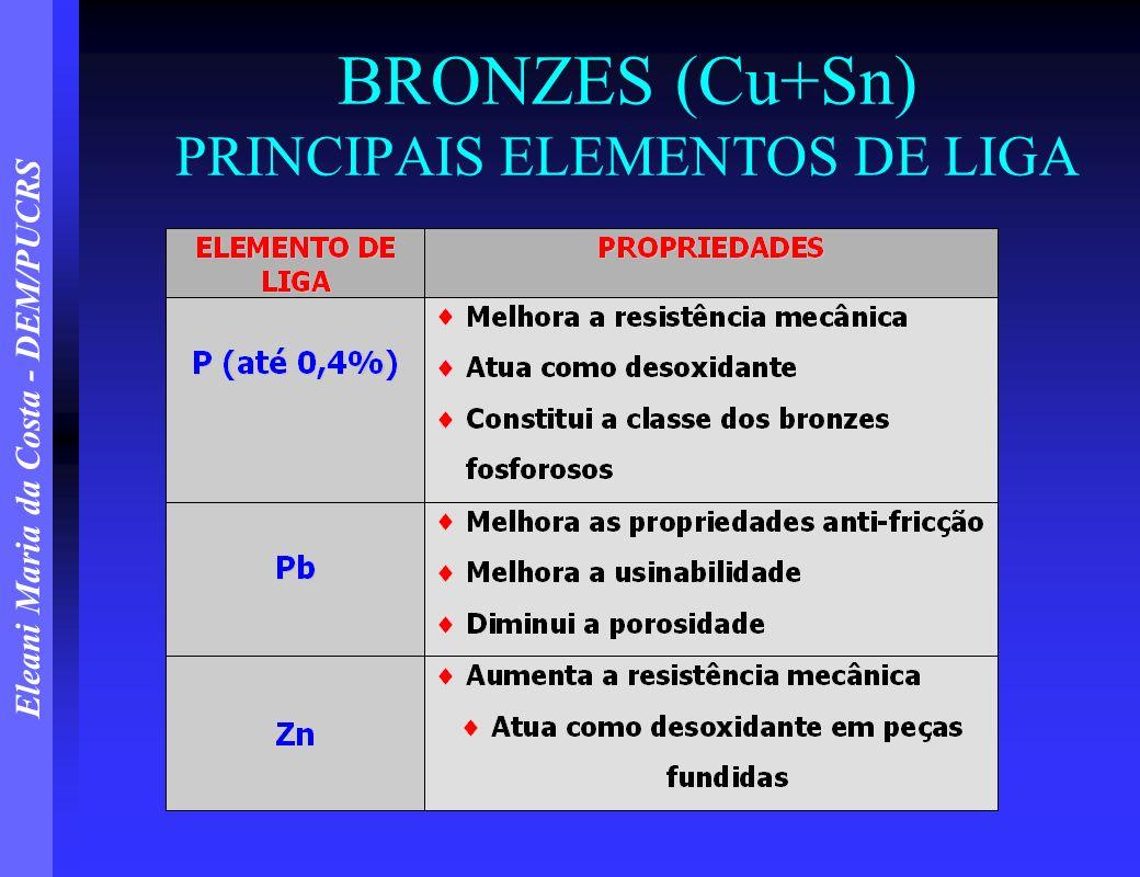 BRONZES (Cu+Sn) PRINCIPAIS ELEMENTOS DE LIGA