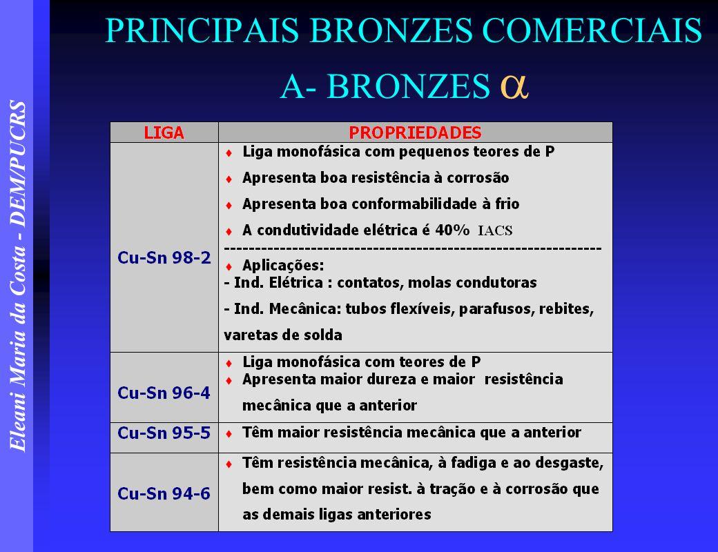 PRINCIPAIS BRONZES COMERCIAIS A- BRONZES 