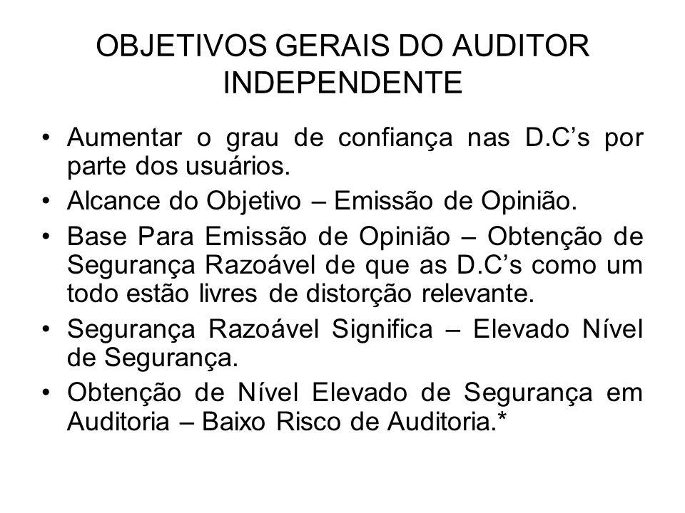 OBJETIVOS GERAIS DO AUDITOR INDEPENDENTE