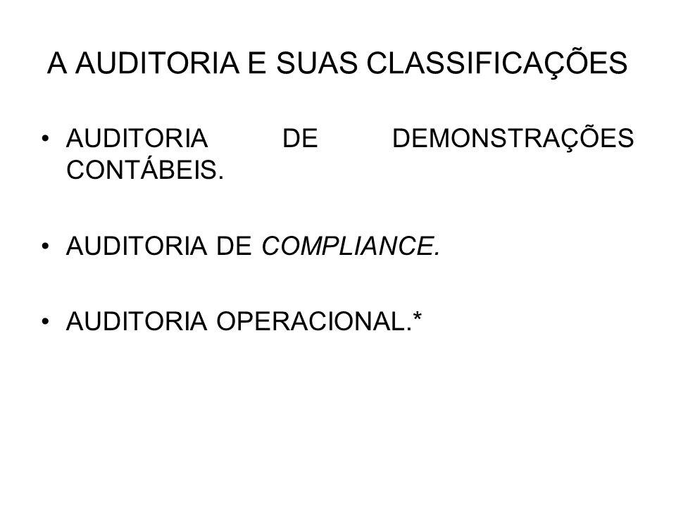 A AUDITORIA E SUAS CLASSIFICAÇÕES