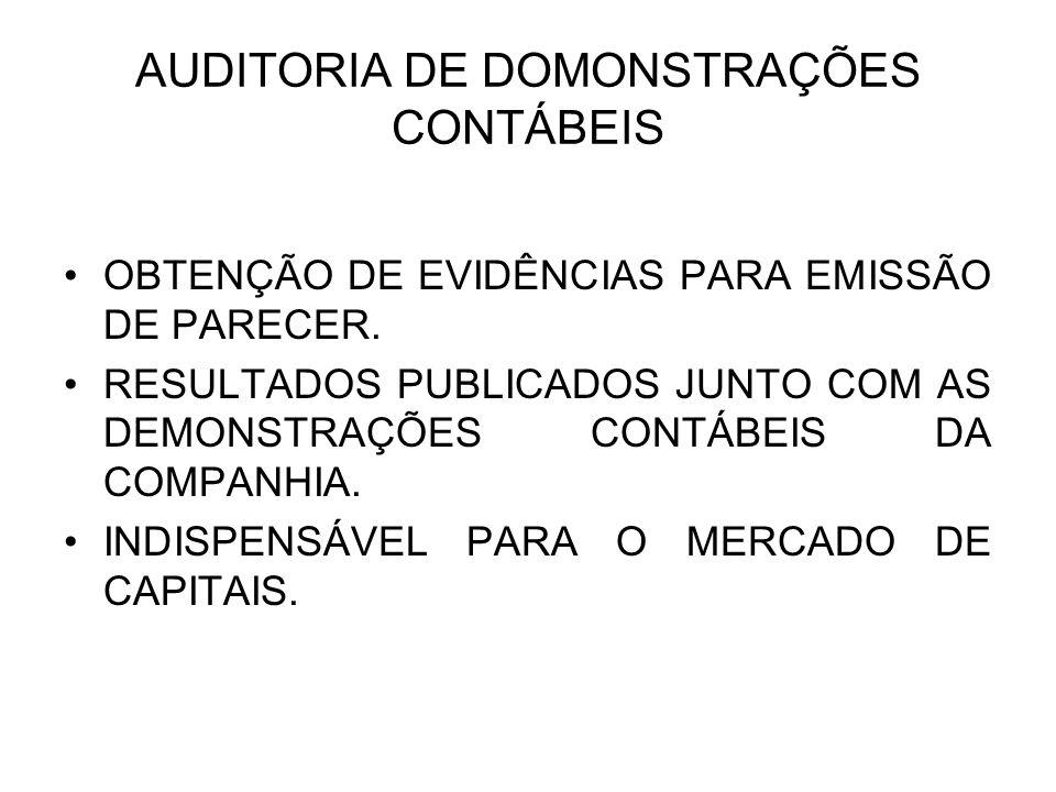 AUDITORIA DE DOMONSTRAÇÕES CONTÁBEIS