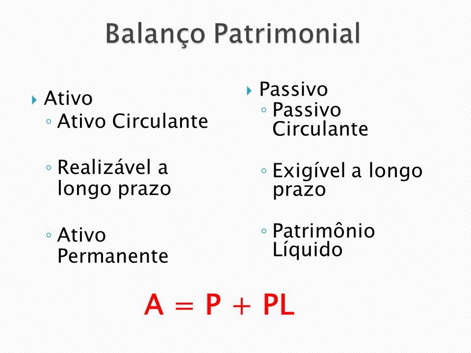 A = P + PL Balanço Patrimonial Ativo Passivo Ativo Circulante