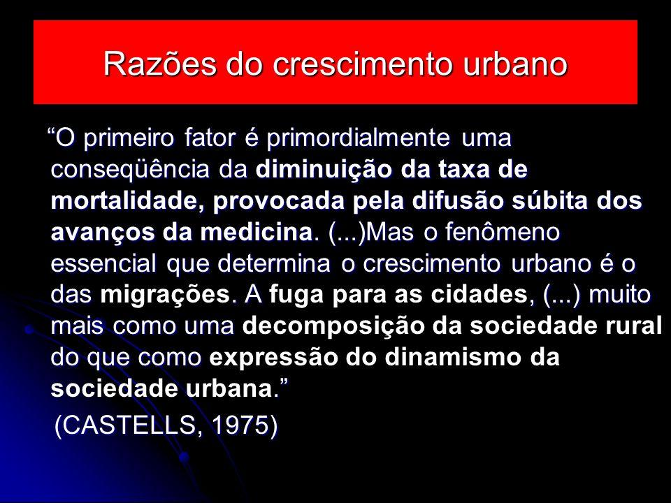 Razões do crescimento urbano