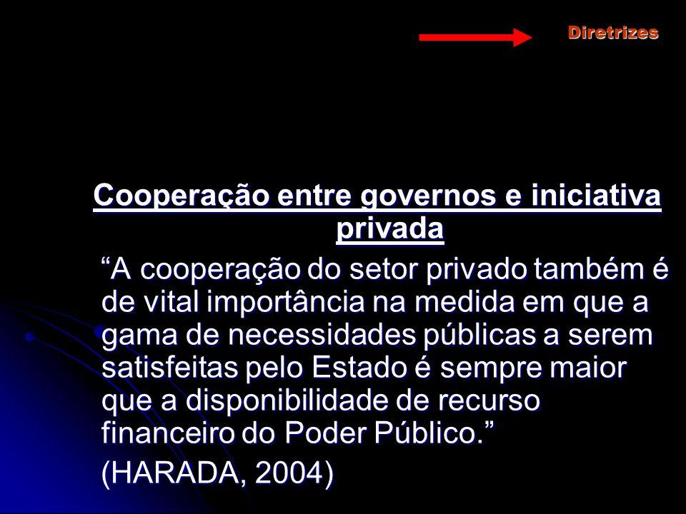 Cooperação entre governos e iniciativa privada