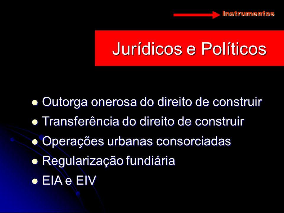 Jurídicos e Políticos Outorga onerosa do direito de construir