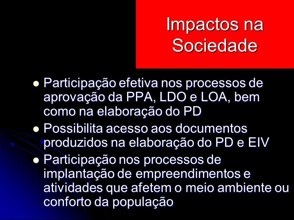 Impactos na Sociedade Participação efetiva nos processos de aprovação da PPA, LDO e LOA, bem como na elaboração do PD.