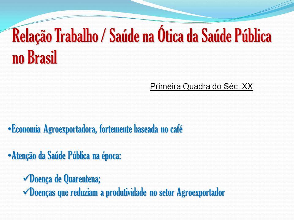 Relação Trabalho / Saúde na Ótica da Saúde Pública no Brasil