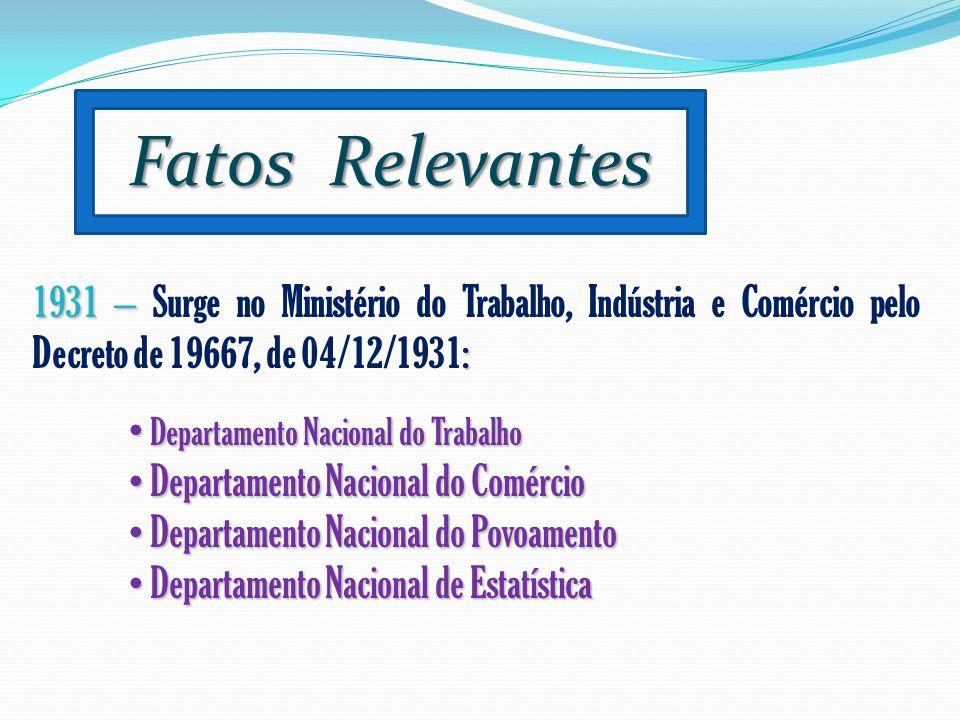 Fatos Relevantes1931 – Surge no Ministério do Trabalho, Indústria e Comércio pelo Decreto de 19667, de 04/12/1931: