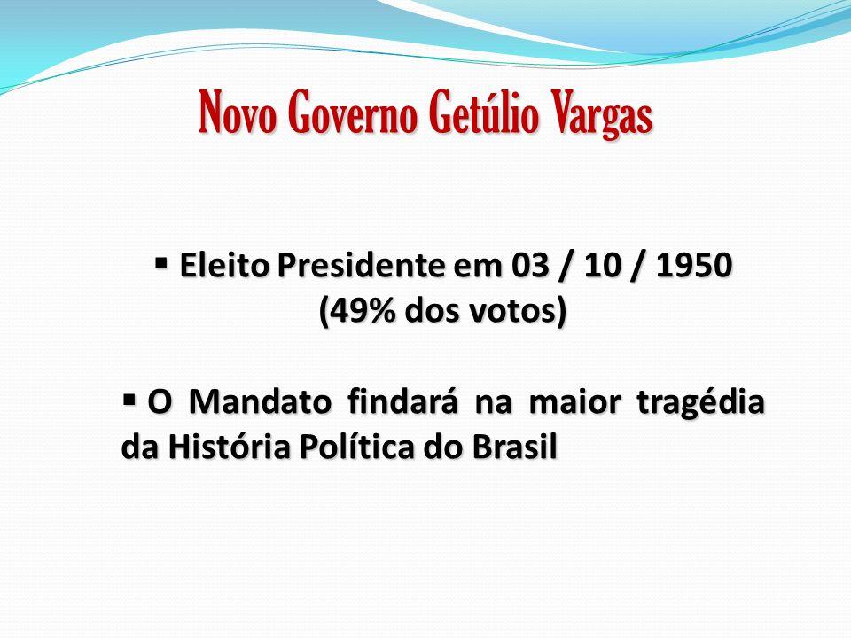 Eleito Presidente em 03 / 10 / 1950 (49% dos votos)
