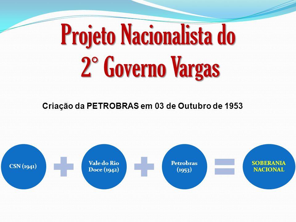 Projeto Nacionalista do