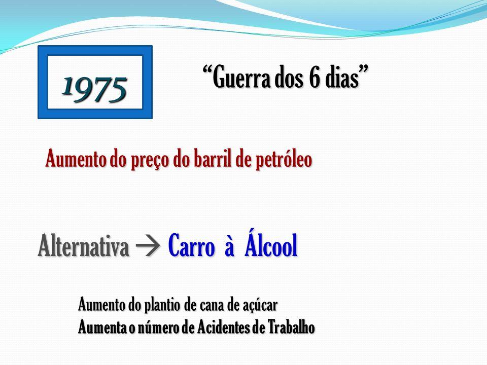 1975 Guerra dos 6 dias Alternativa  Carro à Álcool