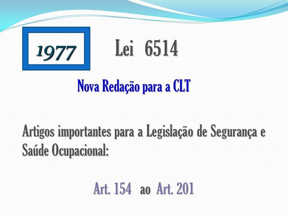 1977 Lei 6514 Nova Redação para a CLT