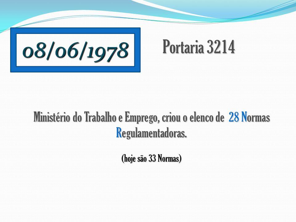 08/06/1978 Portaria 3214. Ministério do Trabalho e Emprego, criou o elenco de 28 Normas Regulamentadoras.