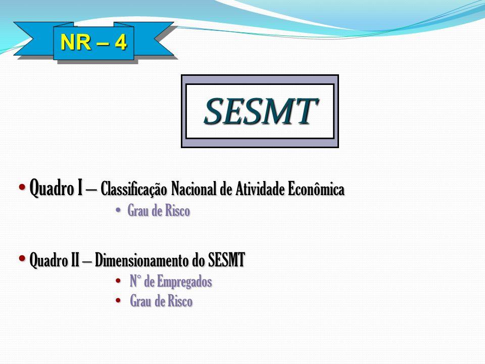 SESMT NR – 4 Quadro I – Classificação Nacional de Atividade Econômica