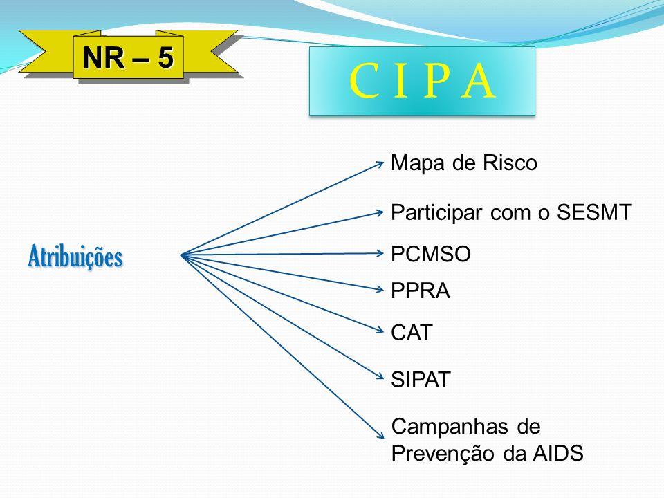 C I P A NR – 5 Atribuições Mapa de Risco Participar com o SESMT PCMSO