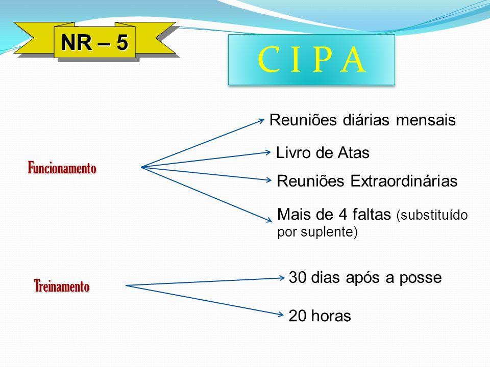 C I P A NR – 5 Reuniões diárias mensais Livro de Atas Funcionamento