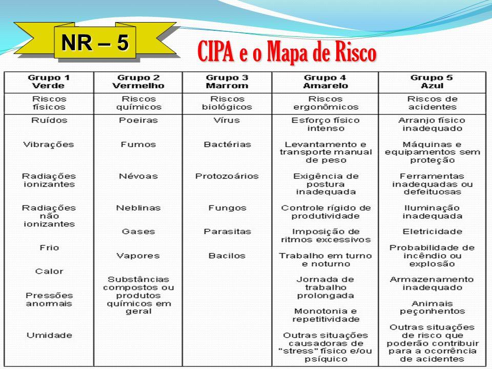 NR – 5 CIPA e o Mapa de Risco