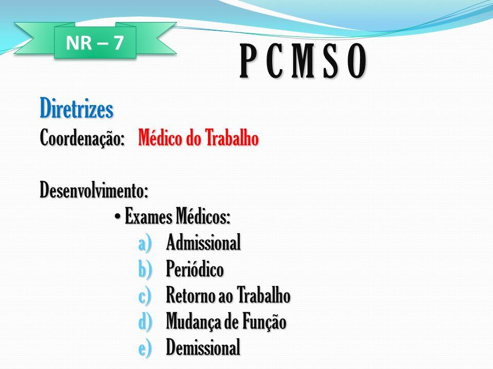 P C M S O Diretrizes NR – 7 Coordenação: Médico do Trabalho