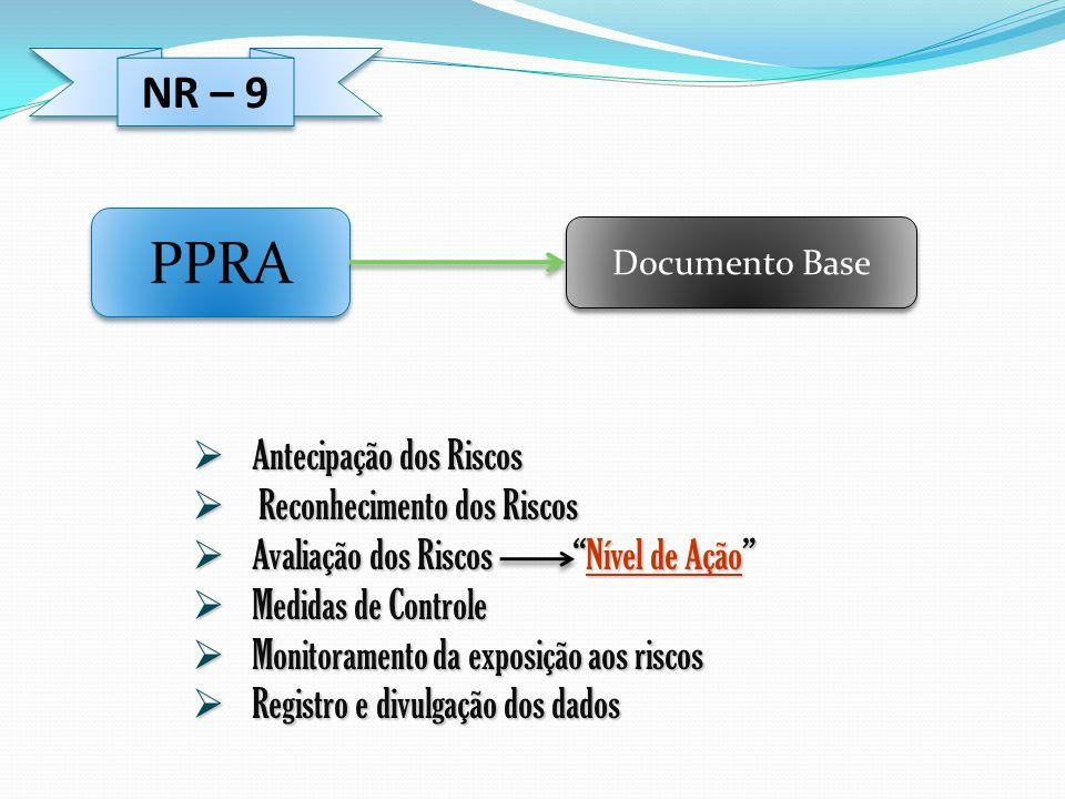 PPRA NR – 9 Antecipação dos Riscos Reconhecimento dos Riscos