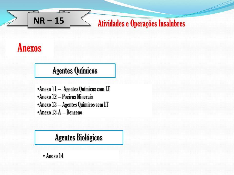 Anexos NR – 15 Atividades e Operações Insalubres Agentes Químicos