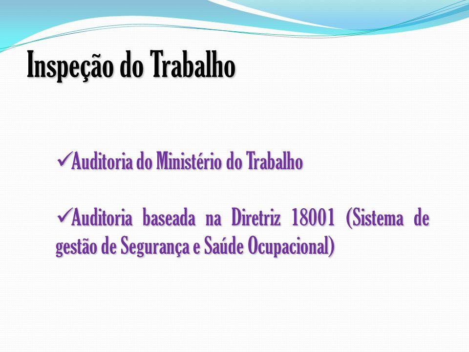 Inspeção do Trabalho Auditoria do Ministério do Trabalho