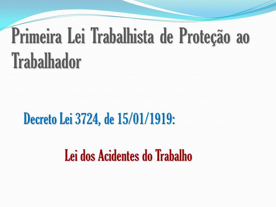Primeira Lei Trabalhista de Proteção ao Trabalhador