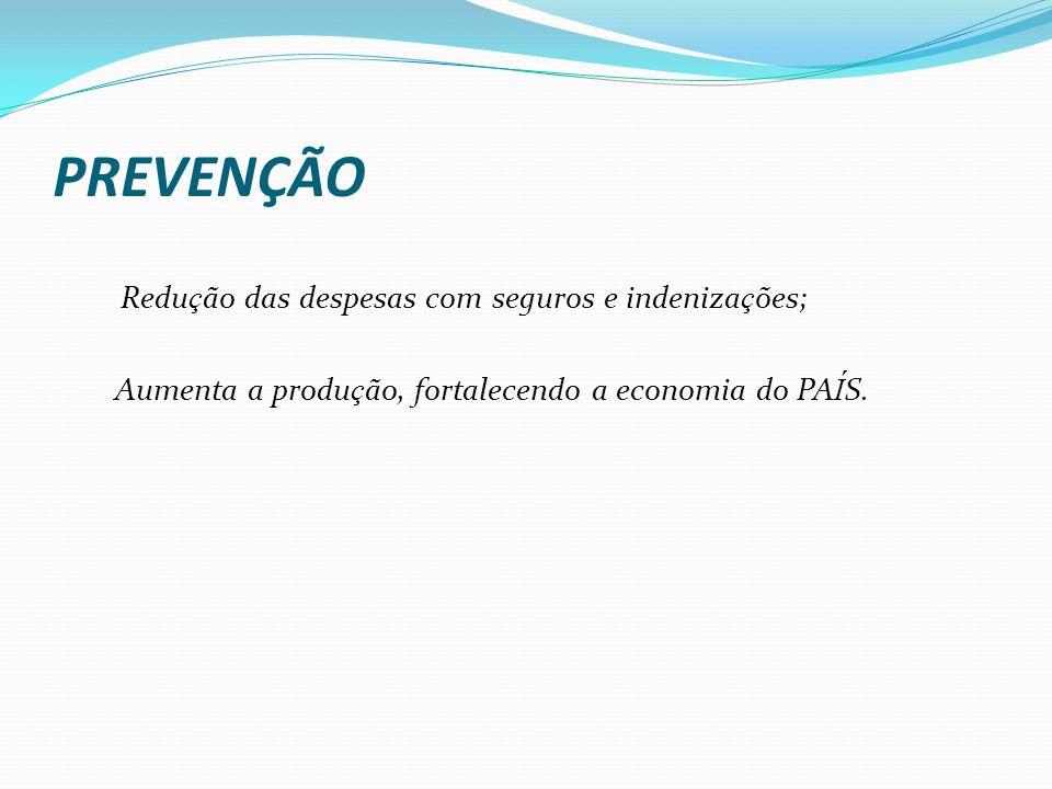 PREVENÇÃO Aumenta a produção, fortalecendo a economia do PAÍS.