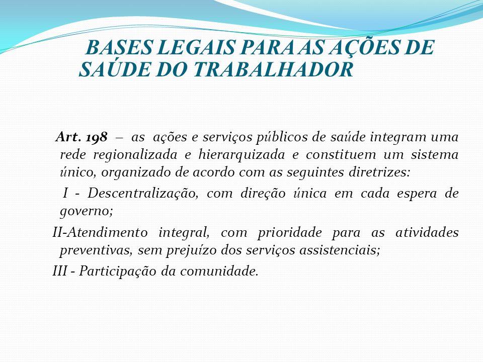 BASES LEGAIS PARA AS AÇÕES DE SAÚDE DO TRABALHADOR